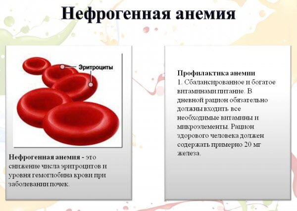 Нефрогенная анемия