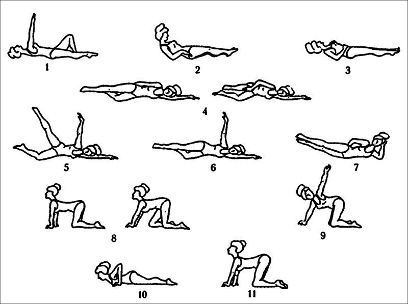 Упражнения для тонуса желчного пузыря